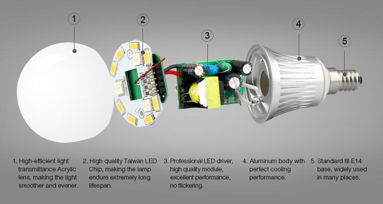 E14 Milight ledlamp